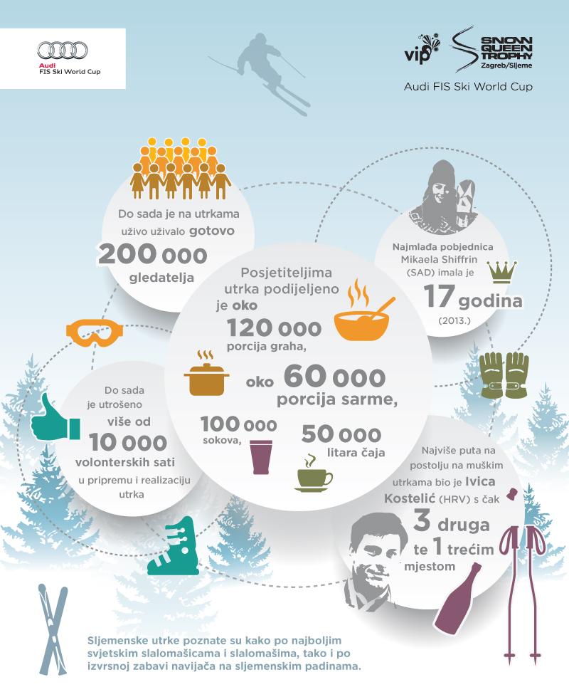 infografika_hrv